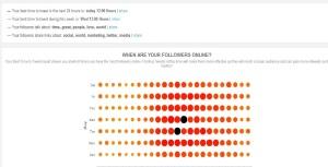 SocialBro Analytics